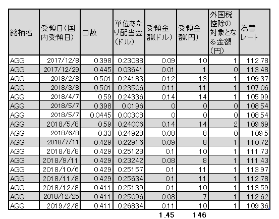 f:id:jun_0017:20190208193945p:plain