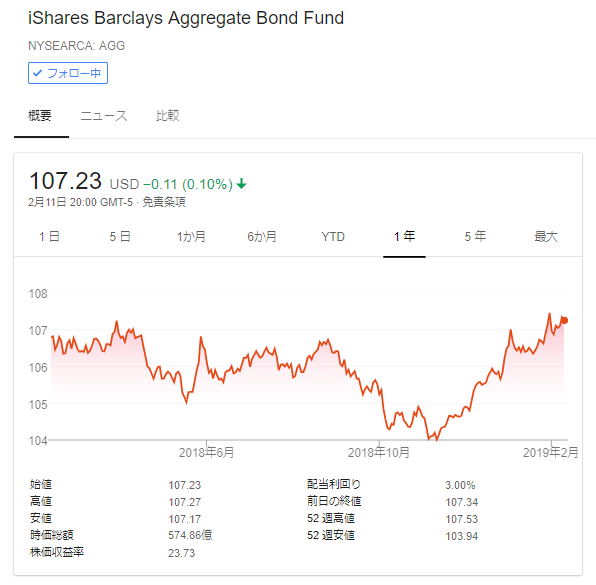 f:id:jun_0017:20190212120507p:plain