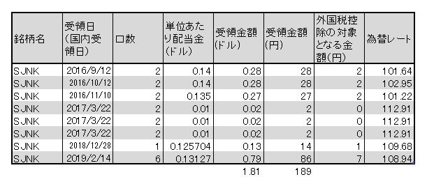 f:id:jun_0017:20190214151815p:plain