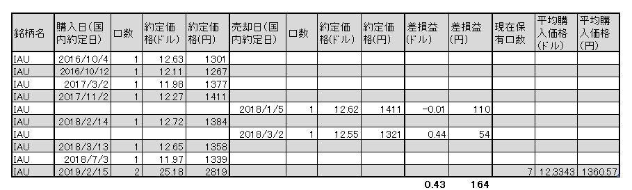 f:id:jun_0017:20190215144222p:plain