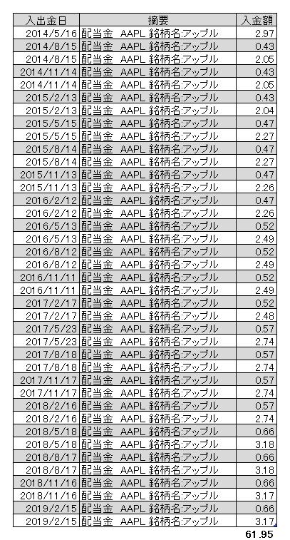 f:id:jun_0017:20190221094002p:plain