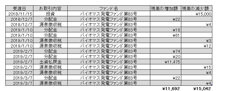 f:id:jun_0017:20190308110854p:plain