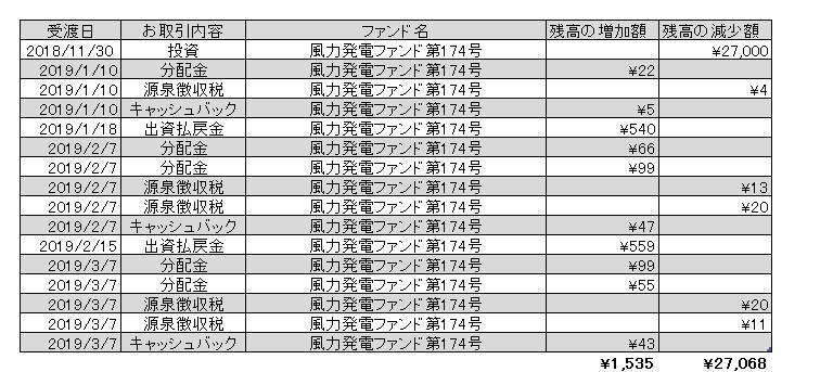 f:id:jun_0017:20190308111142p:plain