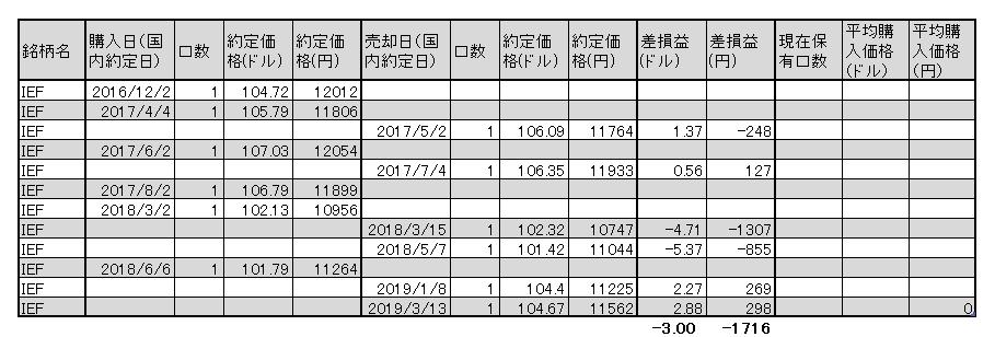 f:id:jun_0017:20190313130806p:plain