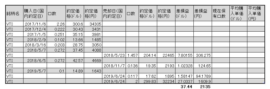 f:id:jun_0017:20190624211907p:plain