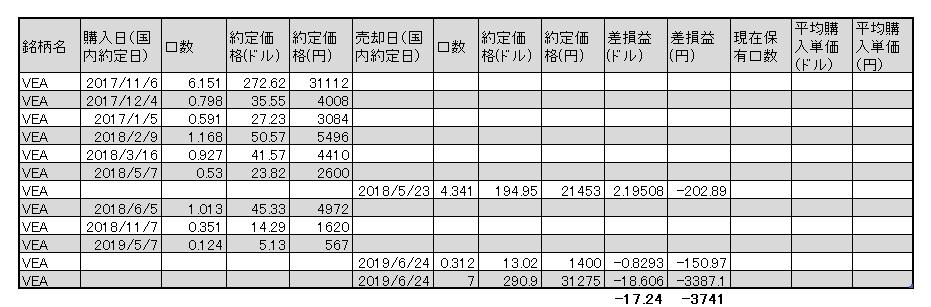 f:id:jun_0017:20190624211931p:plain