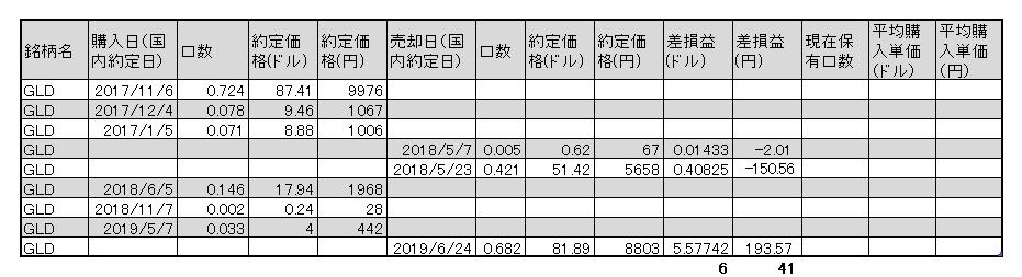 f:id:jun_0017:20190624212034p:plain