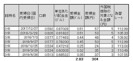 f:id:jun_0017:20190626102958p:plain