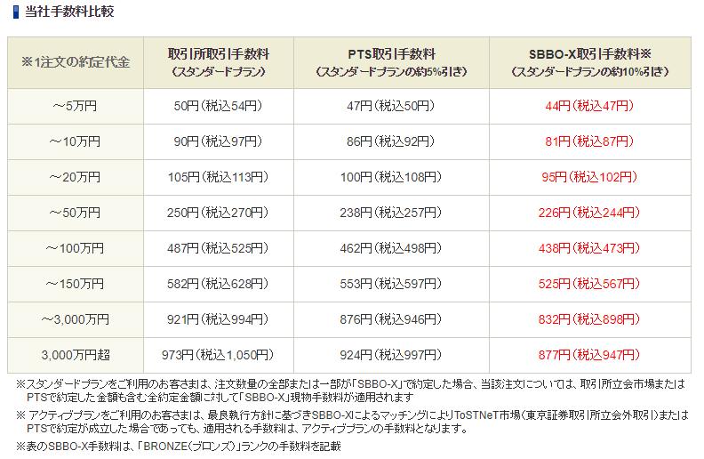 f:id:jun_0017:20190723133305p:plain