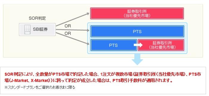 f:id:jun_0017:20190723135241p:plain