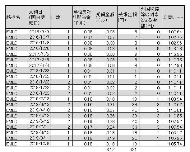 f:id:jun_0017:20191010105132p:plain