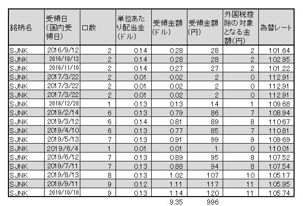 f:id:jun_0017:20191011142634p:plain