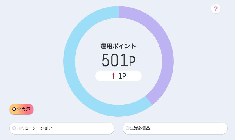 f:id:jun_0017:20191026103642p:plain