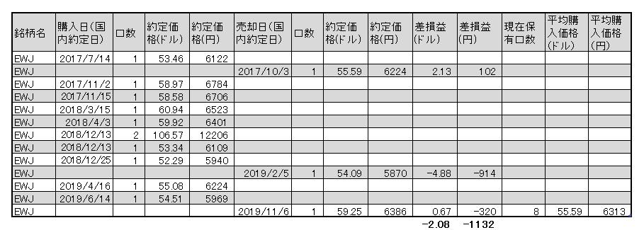 f:id:jun_0017:20191106125031p:plain