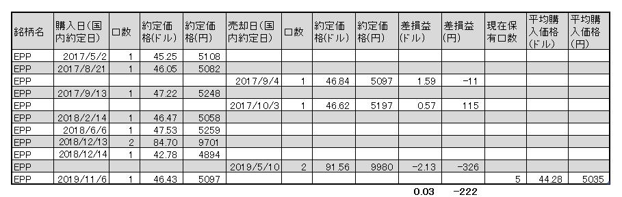 f:id:jun_0017:20191106125134p:plain