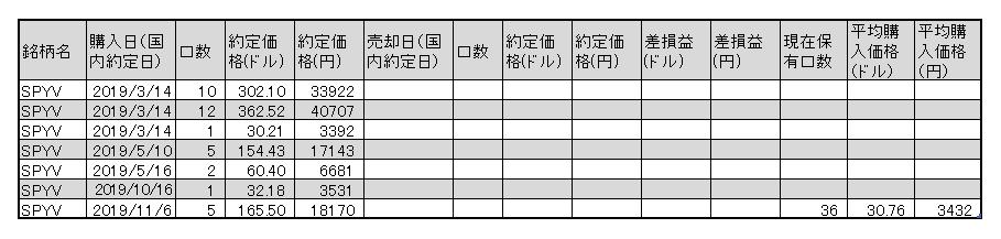 f:id:jun_0017:20191106125209p:plain