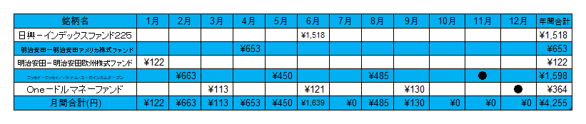 f:id:jun_0017:20191108164143p:plain