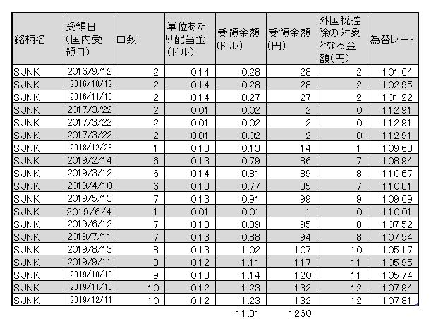 f:id:jun_0017:20191212135943p:plain