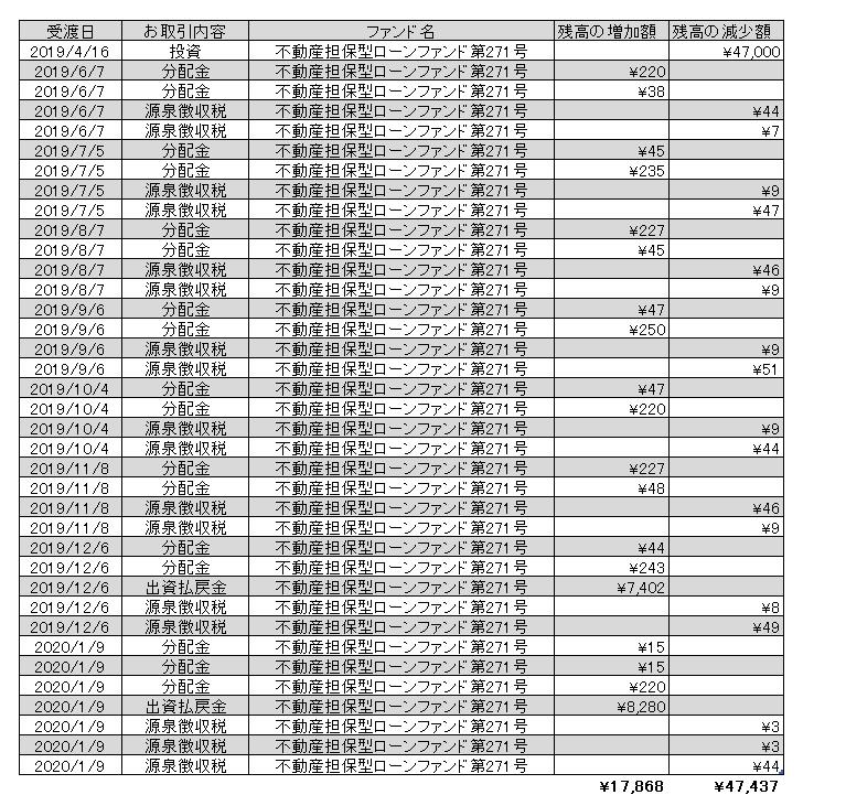f:id:jun_0017:20200109165713p:plain