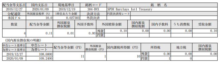 f:id:jun_0017:20200112130105p:plain