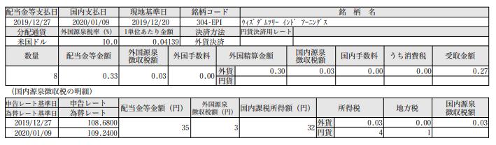 f:id:jun_0017:20200112130119p:plain
