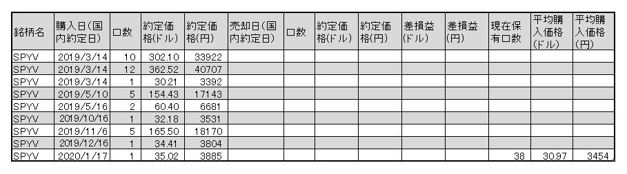 f:id:jun_0017:20200117134128p:plain