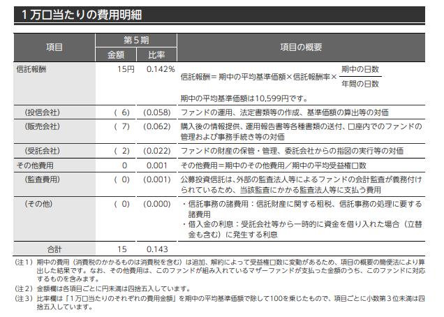 f:id:jun_0017:20200122104224p:plain
