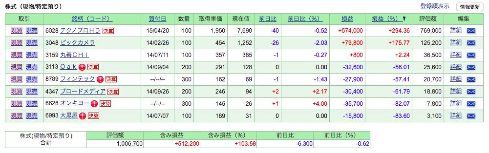 f:id:jun_0017:20200125230947p:plain