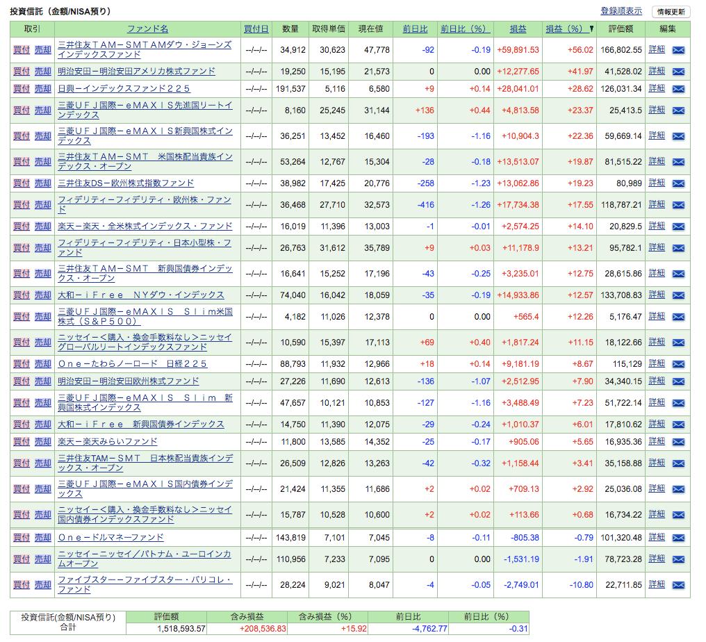 f:id:jun_0017:20200125231241p:plain
