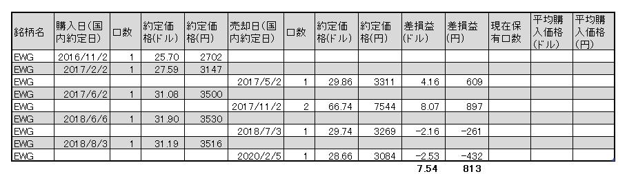 f:id:jun_0017:20200205163908p:plain