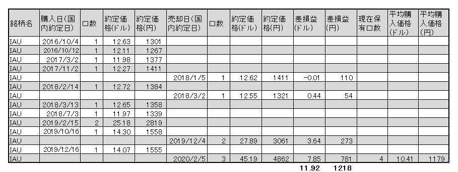 f:id:jun_0017:20200205164134p:plain