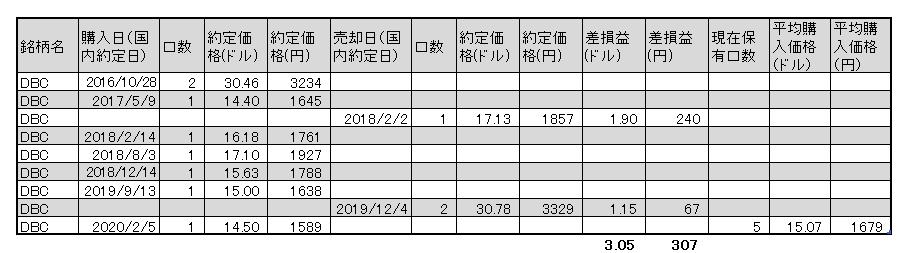 f:id:jun_0017:20200205164558p:plain