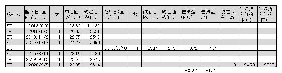 f:id:jun_0017:20200205164734p:plain
