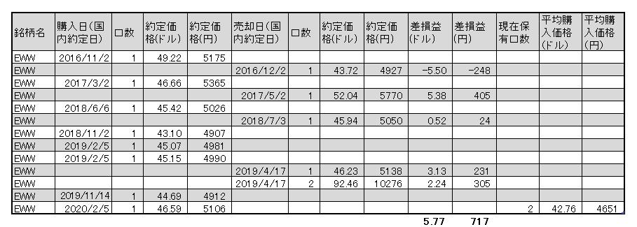f:id:jun_0017:20200205165003p:plain
