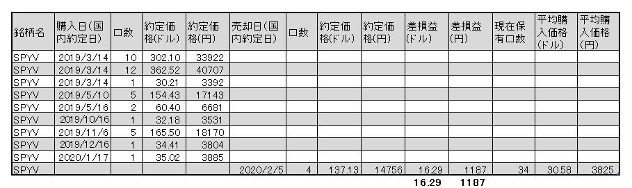 f:id:jun_0017:20200205170241p:plain