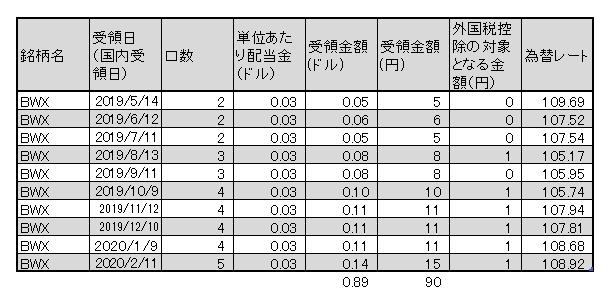 f:id:jun_0017:20200213120546p:plain
