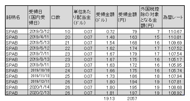 f:id:jun_0017:20200214185145p:plain