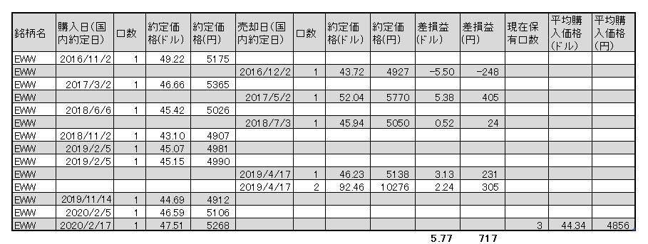 f:id:jun_0017:20200217113616p:plain