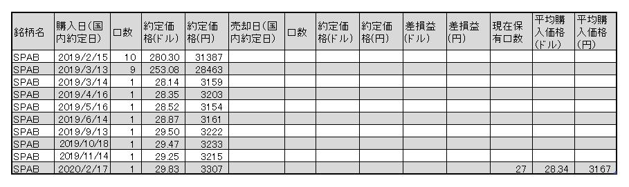 f:id:jun_0017:20200217113630p:plain