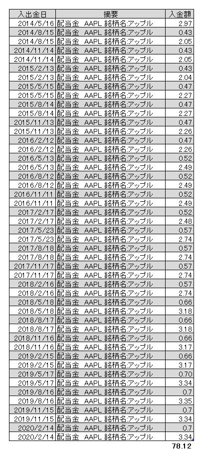 f:id:jun_0017:20200217161004p:plain