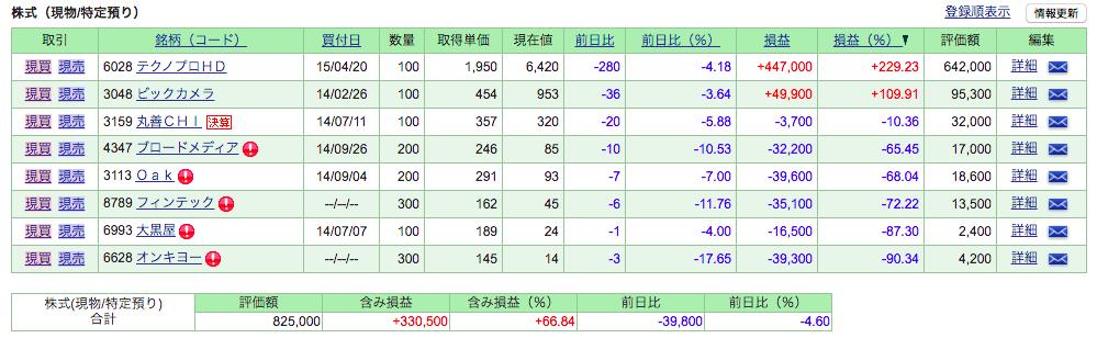 f:id:jun_0017:20200229121229p:plain