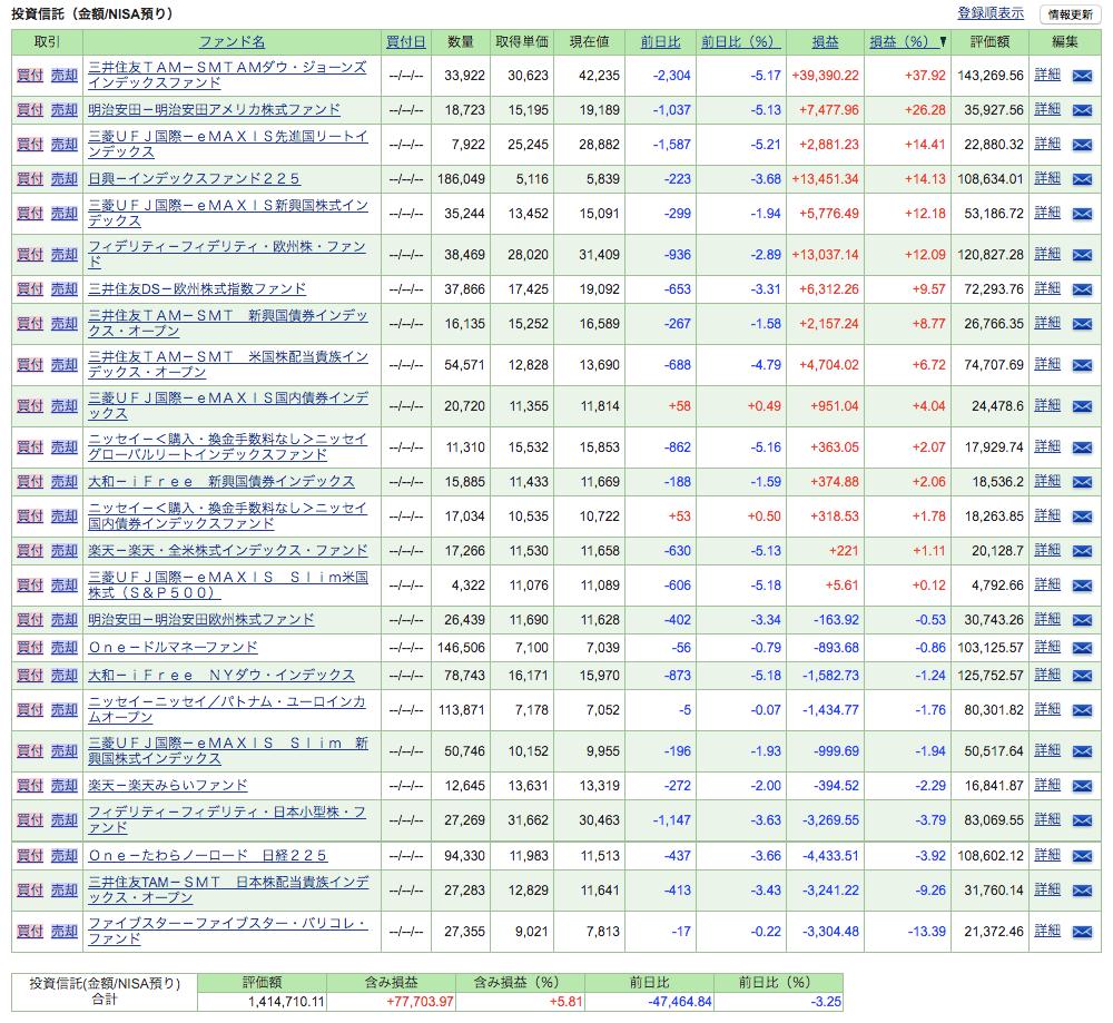 f:id:jun_0017:20200229121730p:plain