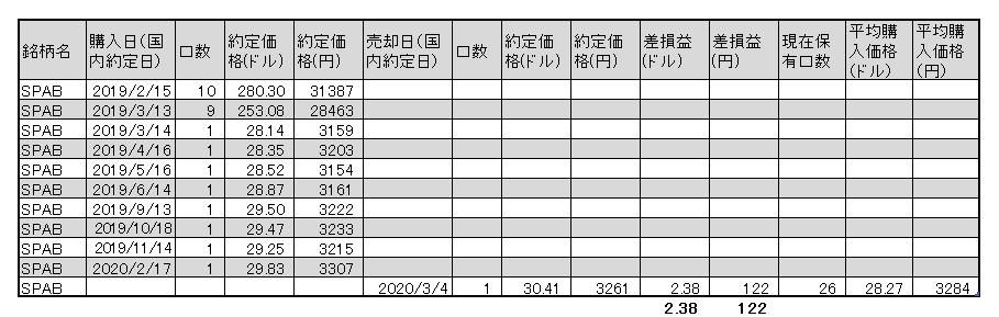 f:id:jun_0017:20200304133910p:plain