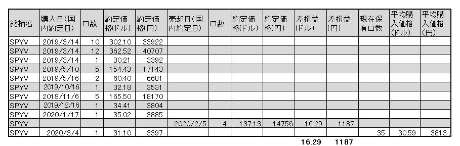 f:id:jun_0017:20200304134036p:plain