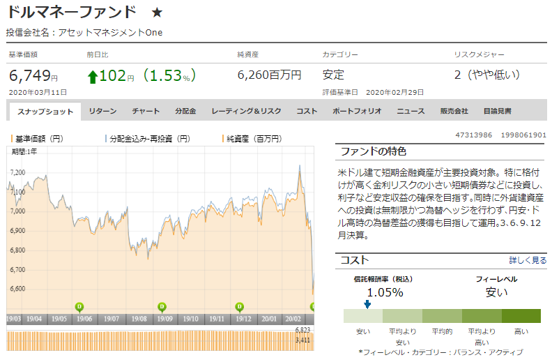 f:id:jun_0017:20200312151339p:plain