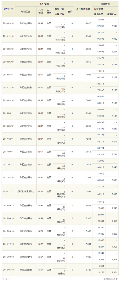 f:id:jun_0017:20200312152232p:plain