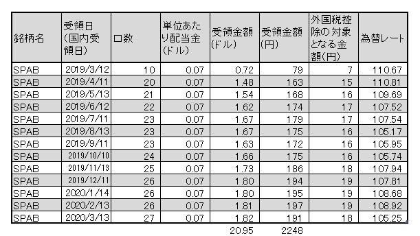 f:id:jun_0017:20200316111220p:plain
