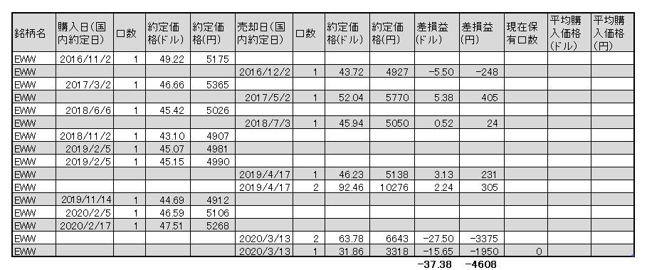 f:id:jun_0017:20200316113244p:plain