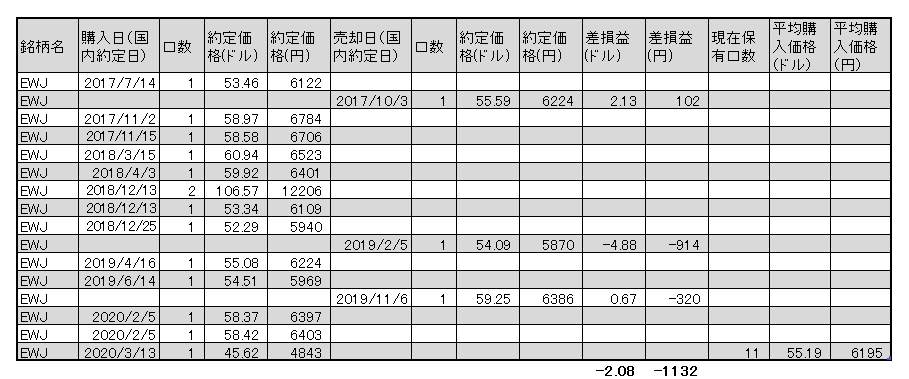 f:id:jun_0017:20200316113348p:plain
