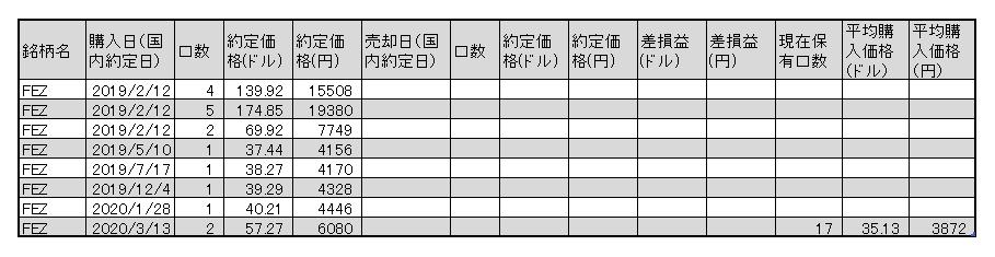 f:id:jun_0017:20200316113448p:plain